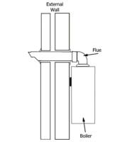 Horizontal Flue Diagram